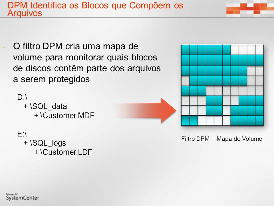 DPM Identifica os Blocos que Compõem os Arquivos O filtro DPM cria uma mapa de volume para monitorar quais blocos de discos contêm parte dos arquivos