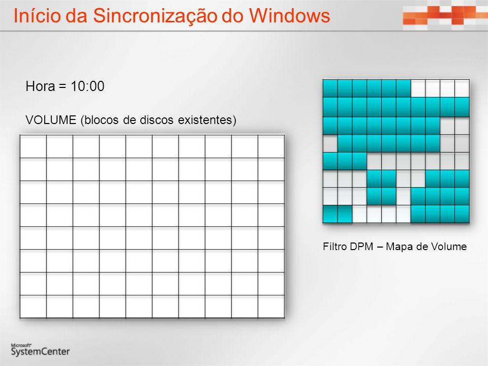 Início da Sincronização do Windows VOLUME (blocos de discos existentes) Hora = 10:00 Filtro DPM – Mapa de Volume