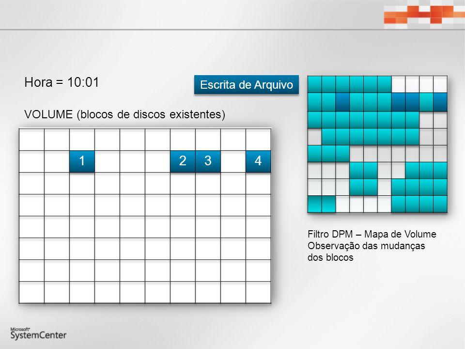 Observação das mudanças dos blocos Escrita de Arquivo VOLUME (blocos de discos existentes) Hora = 10:01