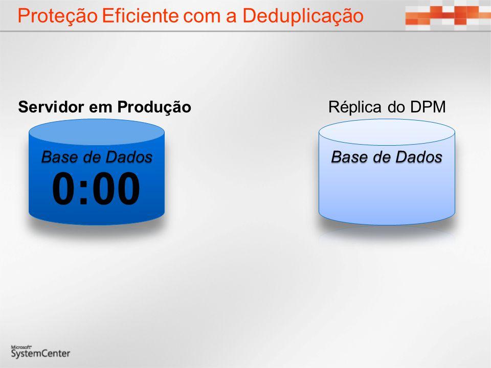 Proteção Eficiente com a Deduplicação Réplica do DPMServidor em Produção