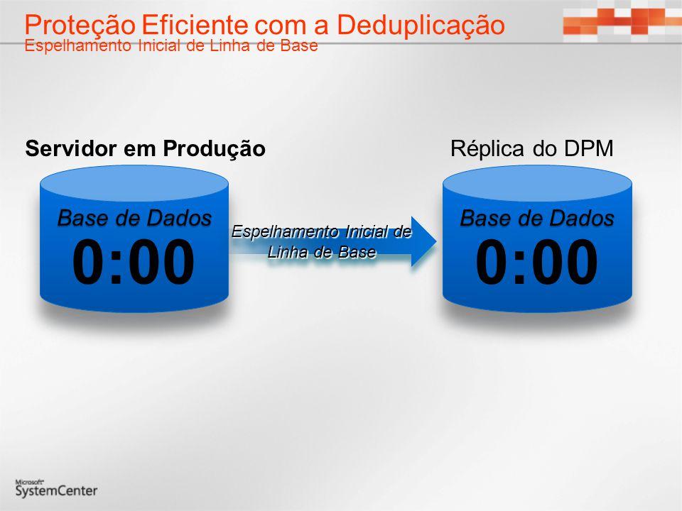Proteção Eficiente com a Deduplicação Espelhamento Inicial de Linha de Base Espelhamento Inicial de Linha de Base Réplica do DPMServidor em Produção