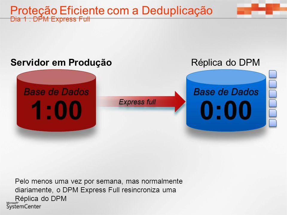 Proteção Eficiente com a Deduplicação Dia 1 : DPM Express Full Express full Pelo menos uma vez por semana, mas normalmente diariamente, o DPM Express
