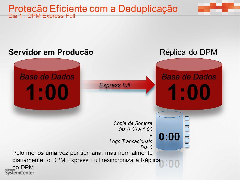 Protecão Eficiente com a Deduplicação Dia 1 : DPM Express Full Cópia de Sombra das 0:00 a 1:00 + Logs Transacionais Dia 0 Pelo menos uma vez por seman