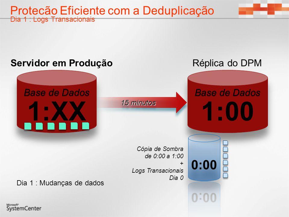 Protecão Eficiente com a Deduplicação Dia 1 : Logs Transacionais Dia 1 : Mudanças de dados Cópia de Sombra de 0:00 a 1:00 + Logs Transacionais Dia 0 1