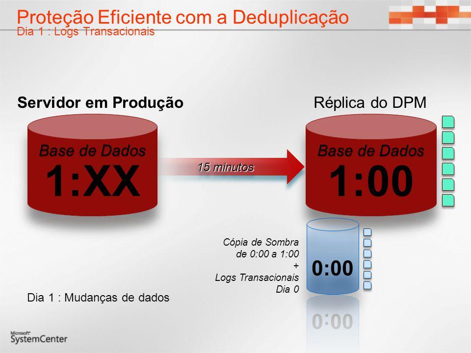 Proteção Eficiente com a Deduplicação Dia 1 : Logs Transacionais Cópia de Sombra de 0:00 a 1:00 + Logs Transacionais Dia 0 Dia 1 : Mudanças de dados 1