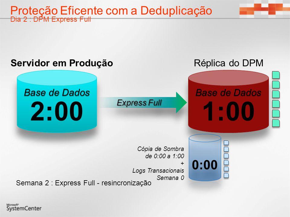Base de Dados 1:00 Base de Dados 1:00 Proteção Eficente com a Deduplicação Dia 2 : DPM Express Full Semana 2 : Express Full - resincronização Express