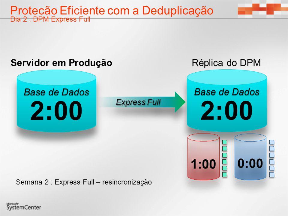 Protecão Eficiente com a Deduplicação Dia 2 : DPM Express Full Semana 2 : Express Full – resincronização Réplica do DPM Express Full Servidor em Produ