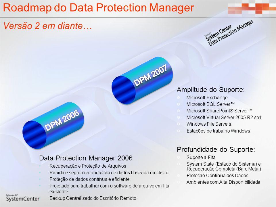 Roadmap do Data Protection Manager Versão 2 em diante… Data Protection Manager 2006 Recuperação e Proteção de Arquivos Rápida e segura recuperação de