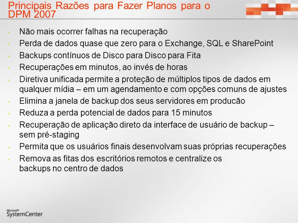 Principais Razões para Fazer Planos para o DPM 2007 Não mais ocorrer falhas na recuperação Perda de dados quase que zero para o Exchange, SQL e ShareP