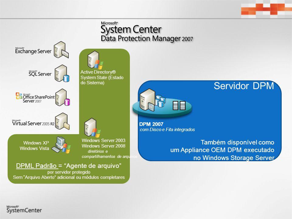 DPML Padrão = Agente de arquivo Por servidor protegido Sem Arquivo Aberto ou módulos complementares Servidor DPM Também disponível como um Appliance OEM DPM executado no Windows Storage Server com Disco e Fita integrados DPM 2007 Active Directory® System State (Estado do Sistema) Windows Server 2003 Windows Server 2008 diretórios e compartilhamentos de arquivos Windows XP Windows Vista DPML Padrão – Agente de Aplicação – por servidor protegido Suporte unificado das aplicações MS SQL, Exchange, SharePoint e Virtual Server – e arquivos Protecão DPM 2 DPM 4 DR – recuperação de desastres Recuperação Completa (Bare Metal) O preço está sujeito a mudanças até que seja anunciado no microsoft.com/DPM