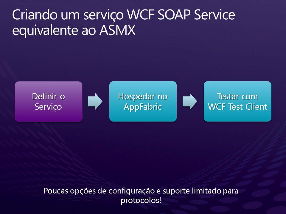Definir o Serviço Hospedar no AppFabric Testar com WCF Test Client Poucas opções de configuração e suporte limitado para protocolos!