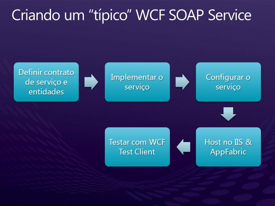 Definir contrato de serviço e entidades Implementar o serviço Configurar o serviço Host no IIS & AppFabric Testar com WCF Test Client
