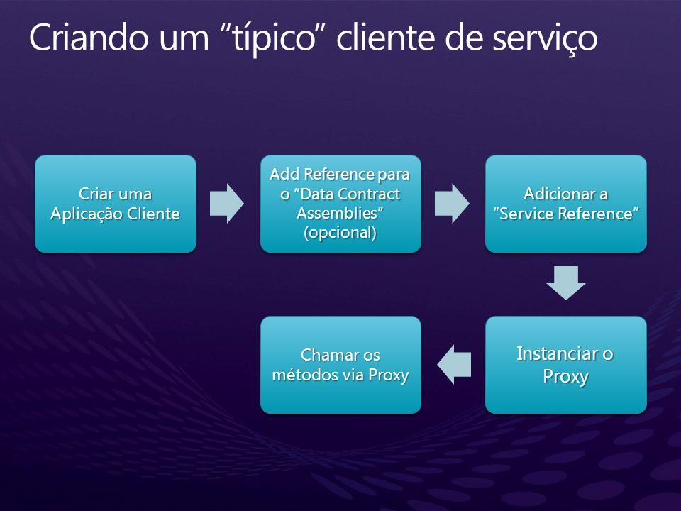 Criar uma Aplicação Cliente Add Reference para o Data Contract Assemblies (opcional) Adicionar a Service Reference Instanciar o Proxy Chamar os métodos via Proxy