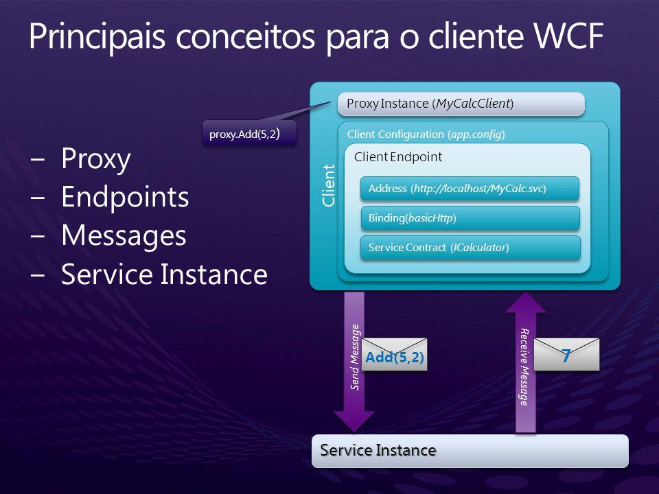 Client Service Instance Proxy Instance (MyCalcClient) Client Configuration (app.config) Client Endpoint Address (http://localhost/MyCalc.svc) Binding(