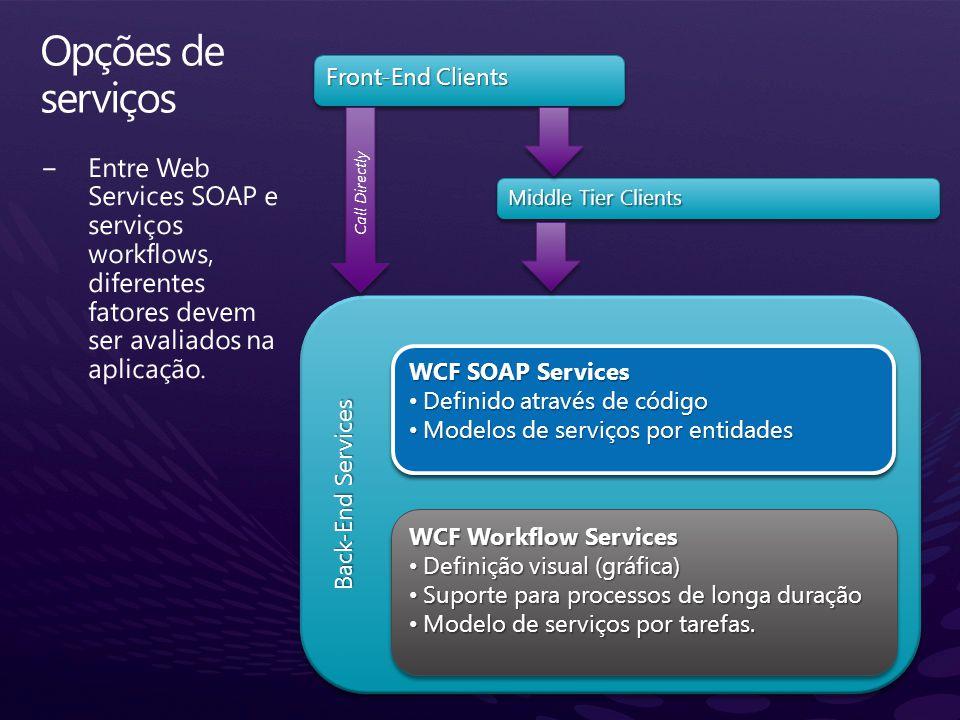 Back-End Services Middle Tier Clients Front-End Clients WCF SOAP Services Definido através de código Definido através de código Modelos de serviços por entidades Modelos de serviços por entidades WCF SOAP Services Definido através de código Definido através de código Modelos de serviços por entidades Modelos de serviços por entidades Call Directly WCF Workflow Services Definição visual (gráfica) Definição visual (gráfica) Suporte para processos de longa duração Suporte para processos de longa duração Modelo de serviços por tarefas.
