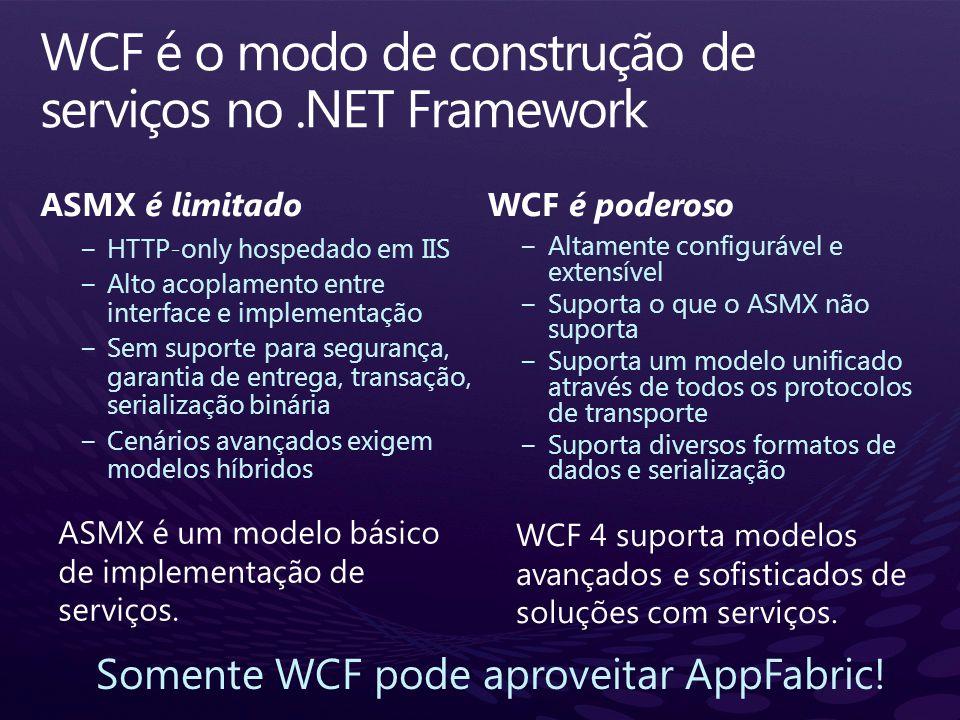 HTTP-only hospedado em IIS Alto acoplamento entre interface e implementação Sem suporte para segurança, garantia de entrega, transação, serialização b