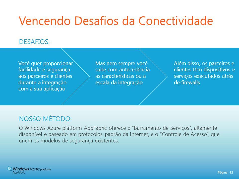 Página 12 Vencendo Desafios da Conectividade Você quer proporcionar facilidade e segurança aos parceiros e clientes durante a integração com a sua apl