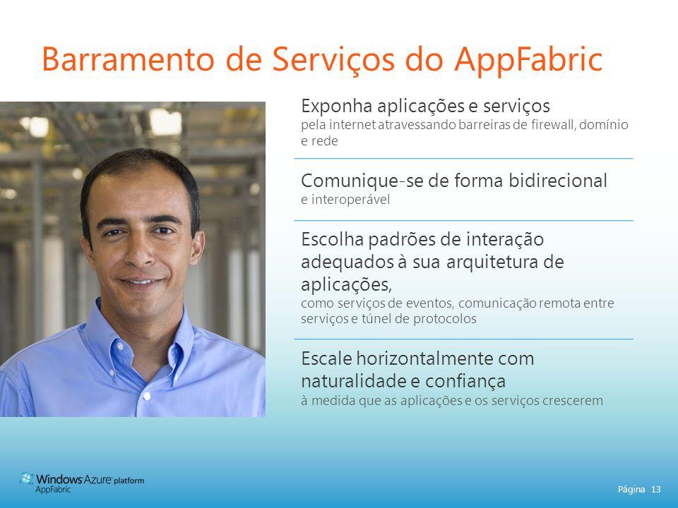 Página 13 Barramento de Serviços do AppFabric Exponha aplicações e serviços pela internet atravessando barreiras de firewall, domínio e rede Comunique