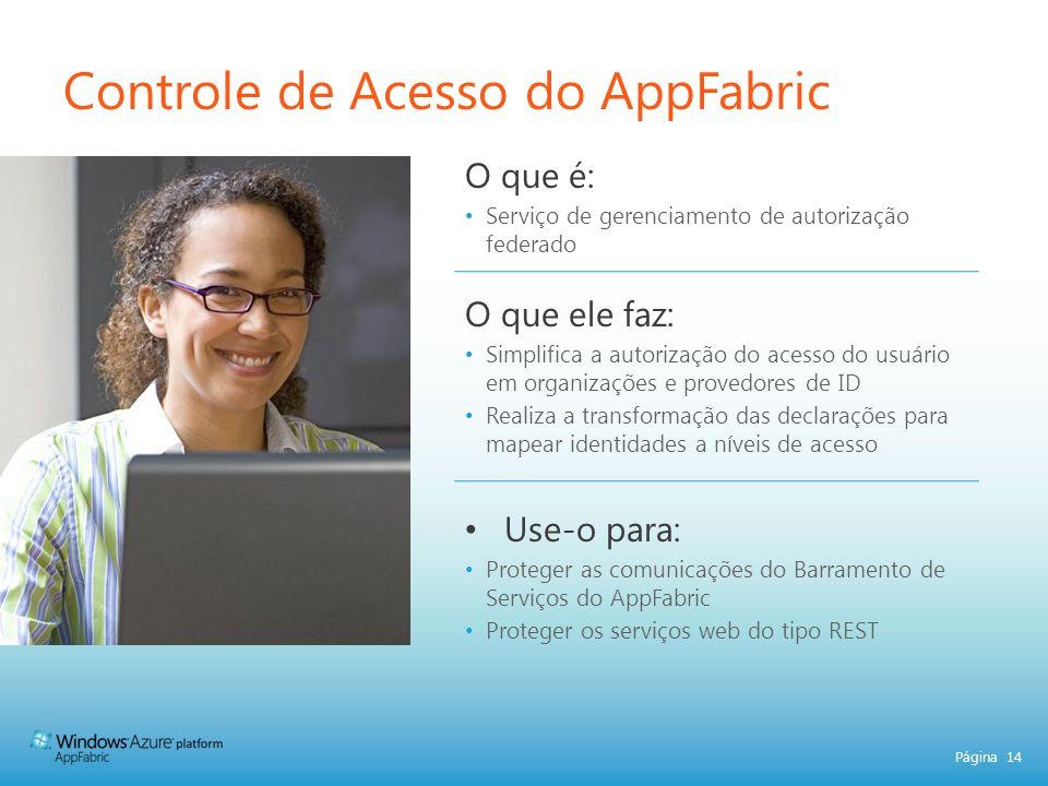 Página 14 Controle de Acesso do AppFabric O que é: Serviço de gerenciamento de autorização federado O que ele faz: Simplifica a autorização do acesso