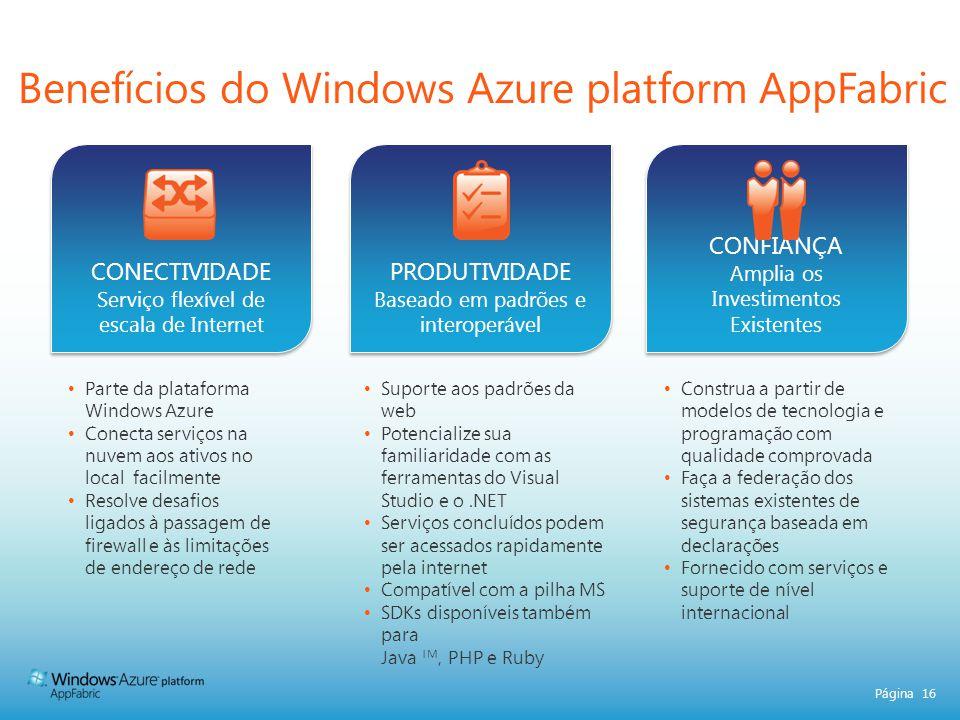Página 16 CONECTIVIDADE Serviço flexível de escala de Internet CONECTIVIDADE Serviço flexível de escala de Internet Benefícios do Windows Azure platfo