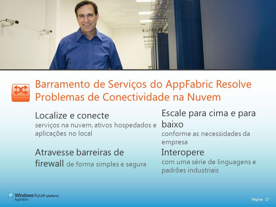 Página 17 Barramento de Serviços do AppFabric Resolve Problemas de Conectividade na Nuvem Localize e conecte serviços na nuvem, ativos hospedados e ap