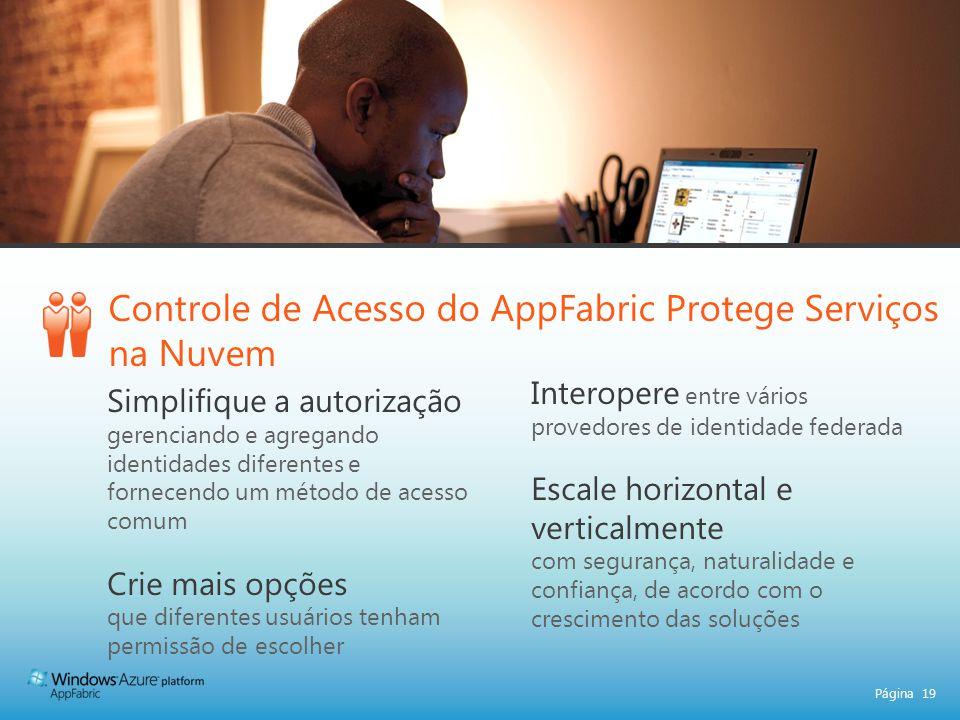Página 19 Controle de Acesso do AppFabric Protege Serviços na Nuvem Interopere entre vários provedores de identidade federada Escale horizontal e vert