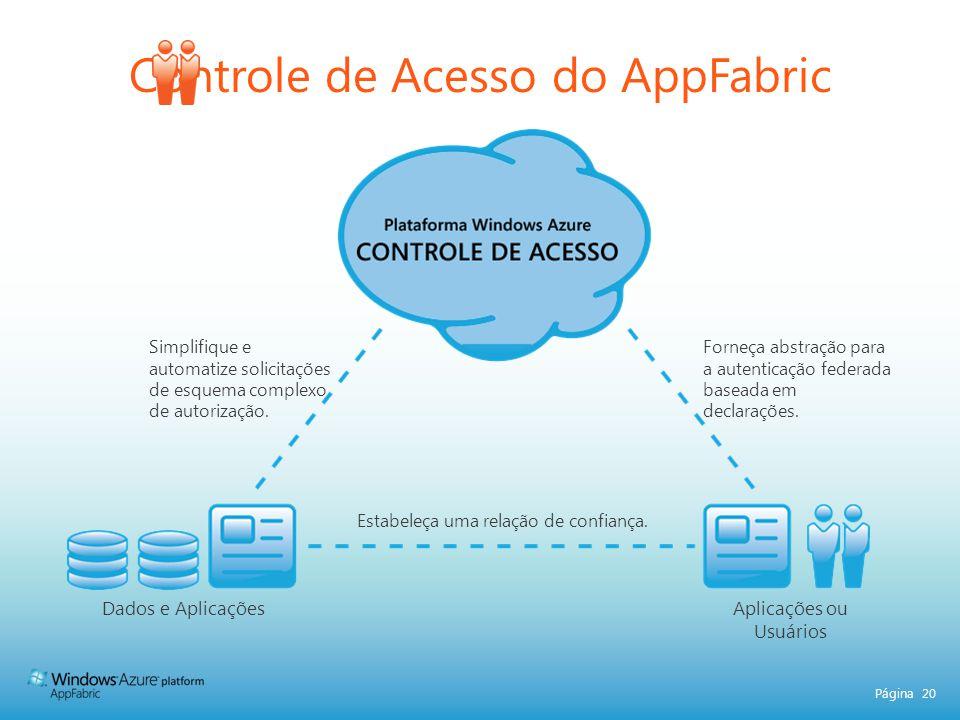 Página 20 Controle de Acesso do AppFabric Aplicações ou Usuários Simplifique e automatize solicitações de esquema complexo de autorização. Forneça abs