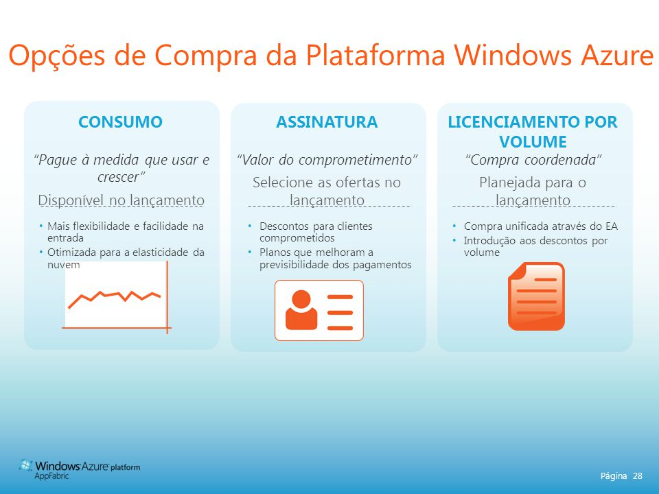 Página 28 ASSINATURA Opções de Compra da Plataforma Windows Azure CONSUMOLICENCIAMENTO POR VOLUME Pague à medida que usar e crescer Disponível no lanç