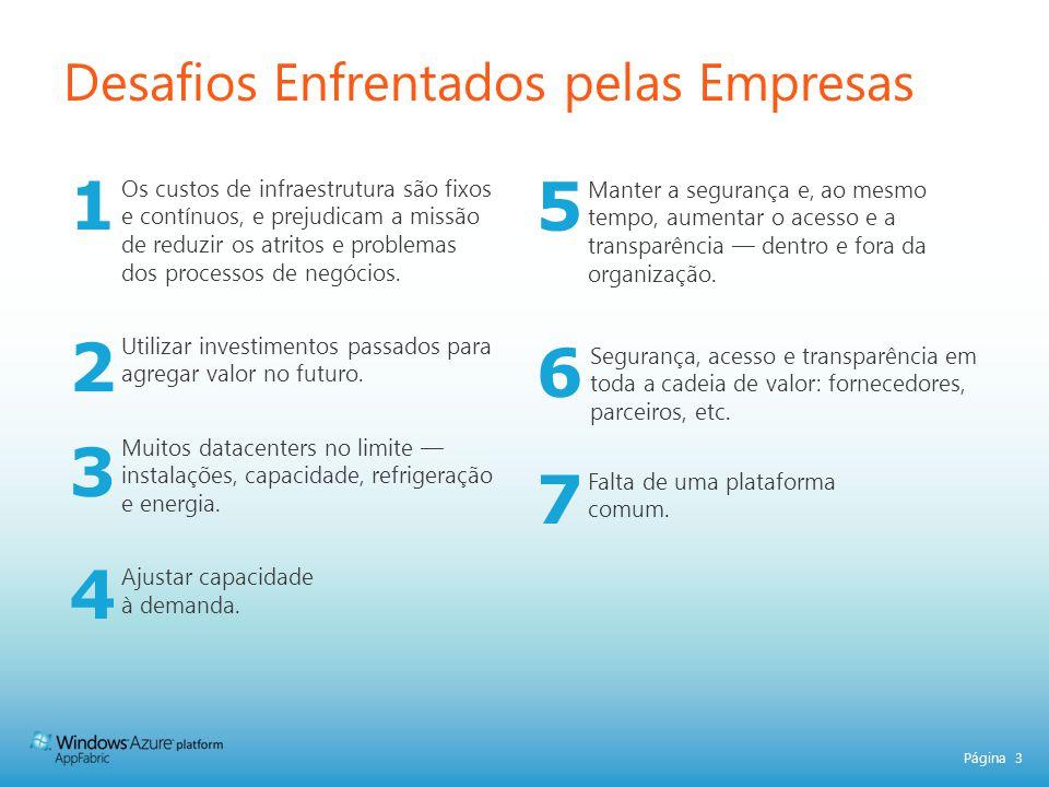Página 3 Desafios Enfrentados pelas Empresas 2 1 Os custos de infraestrutura são fixos e contínuos, e prejudicam a missão de reduzir os atritos e prob