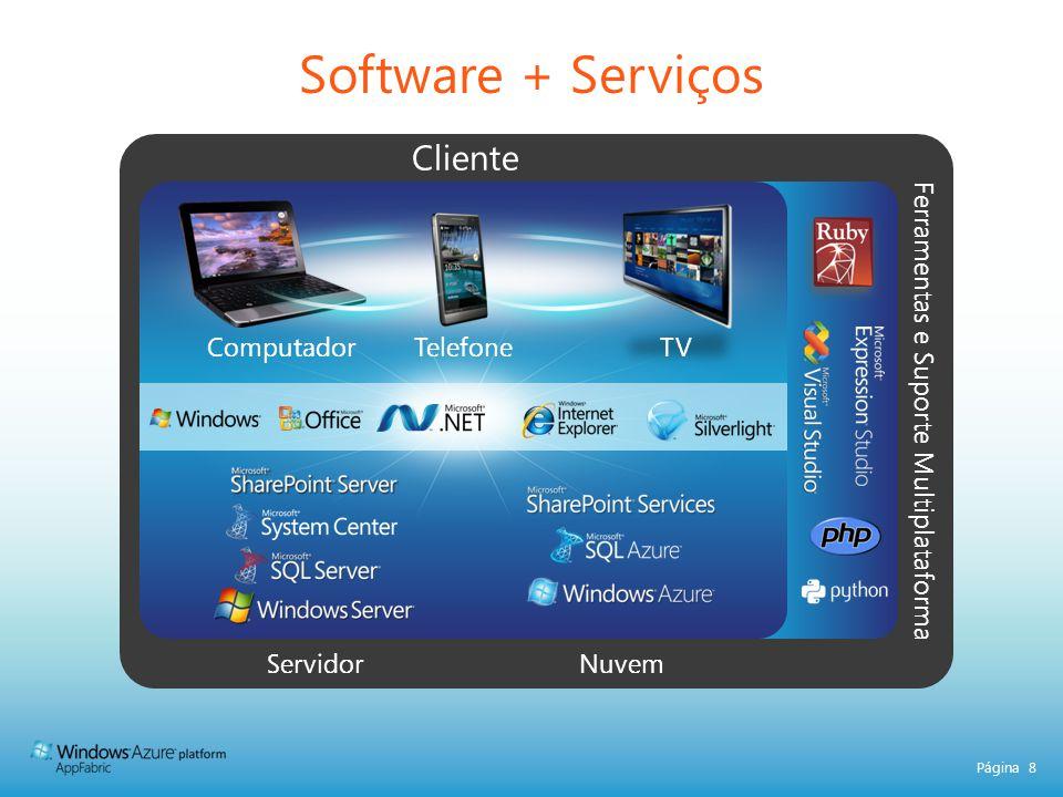 Página 9 Windows Azure é uma plataforma simples, confiável e poderosa para serviços na nuvem em escala de Internet.