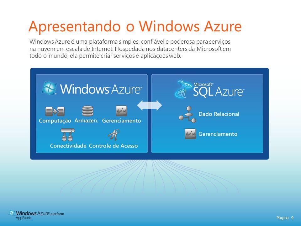 Página 9 Windows Azure é uma plataforma simples, confiável e poderosa para serviços na nuvem em escala de Internet. Hospedada nos datacenters da Micro
