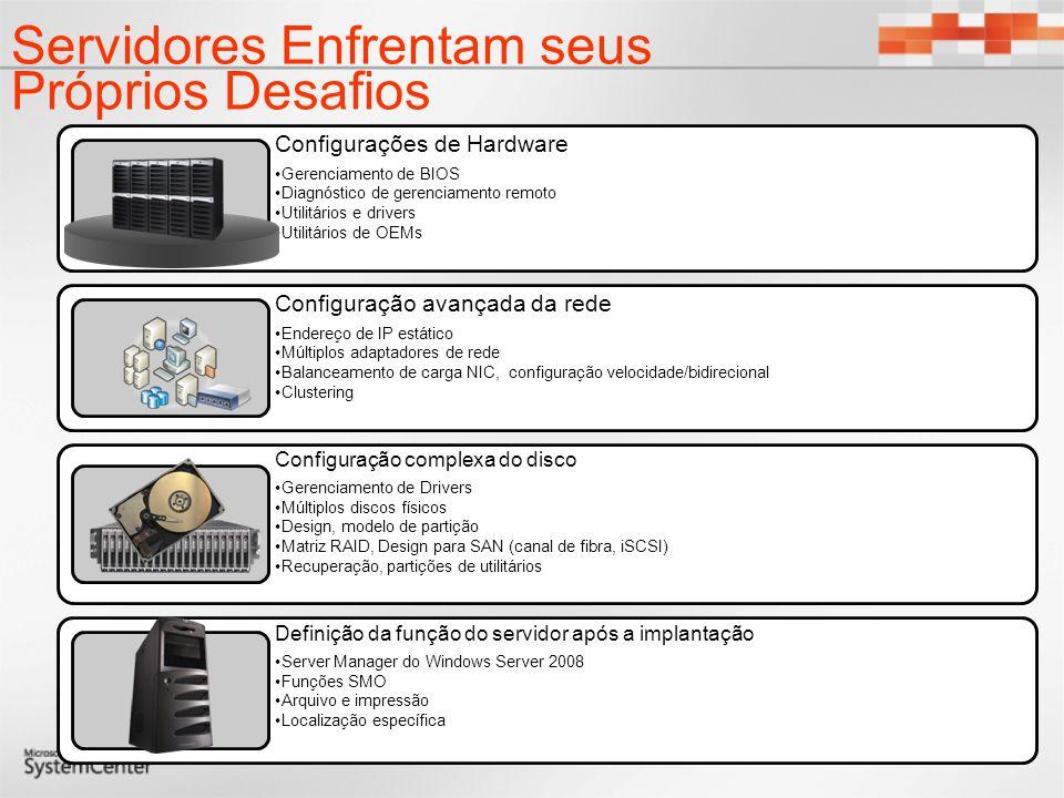 Servidores Enfrentam seus Próprios Desafios Configurações de Hardware Gerenciamento de BIOS Diagnóstico de gerenciamento remoto Utilitários e drivers Utilitários de OEMs Configuração avançada da rede Endereço de IP estático Múltiplos adaptadores de rede Balanceamento de carga NIC, configuração velocidade/bidirecional Clustering Configuração complexa do disco Gerenciamento de Drivers Múltiplos discos físicos Design, modelo de partição Matriz RAID, Design para SAN (canal de fibra, iSCSI) Recuperação, partições de utilitários Definição da função do servidor após a implantação Server Manager do Windows Server 2008 Funções SMO Arquivo e impressão Localização específica