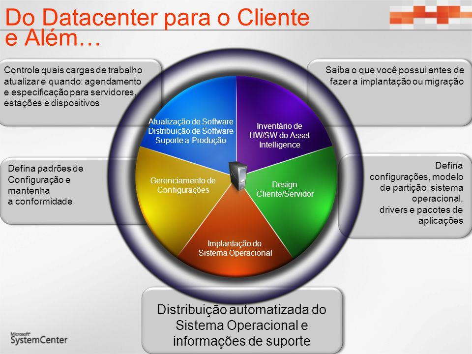 Arquitetura do SCCM 2007 O SDK do SCCM permite: Automação de todas as tarefas da interface, por exemplo Adição de pacotes, drivers, e relatórios Extensão de interfaces de administrador e cliente Novos diálogos, assistentes, formulários, páginas de seqüências de tarefas, guias Comunicação com sites SCCM Clientes heterogêneos