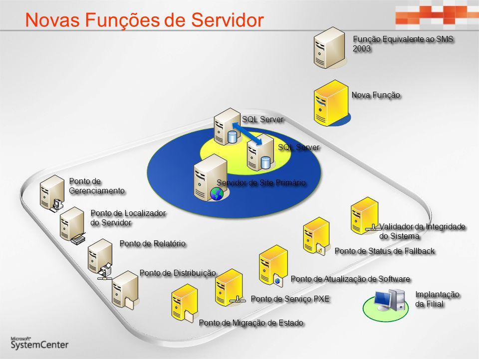 Função do SiteNúmero máximo de Sistemas Clientes Hierarquia (Servidor Central do Site)200.000 Servidor do Site Primário100.000 Validador da Integridade do Sistema200.000 Ponto de Gerenciamento25,000 Ponto de Distribuição (Não-OSD)4.000 Ponto de Distribuição (OSD)Limitado por I/O de Disco e Rede Ponto de Migração de EstadoLimitado por I/O de Disco e Rede Ponto de Atualização do Software (WSUS)25.000 Ponto de Status de Fallback100.000 Ponto de Distribuição da Filial Limitado pela Licença do Sistema Operacional, I/O de Disco e Rede Número de Clientes Suportados