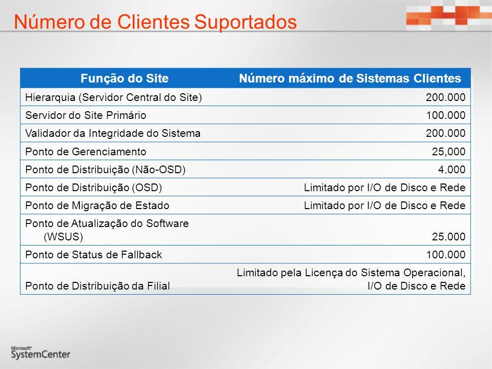 Recursos Site do produto – www.microsoft.com/brasil/systemcenter Biblioteca Técnica do Technet - http://technet.microsoft.com/en-us/library/bb735860.aspx TechCenter no Technet - http://technet.microsoft.com/en-us/configmgr/default.aspx Webcasts e Audiocasts - http://www.microsoft.com/events/series/technetmms.aspx?ta b=webcasts