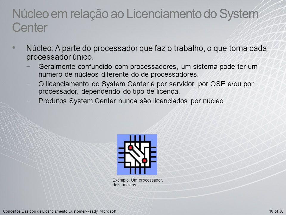 10 of 36Conceitos Básicos de Licenciamento Customer-Ready Microsoft Núcleo: A parte do processador que faz o trabalho, o que torna cada processador ún