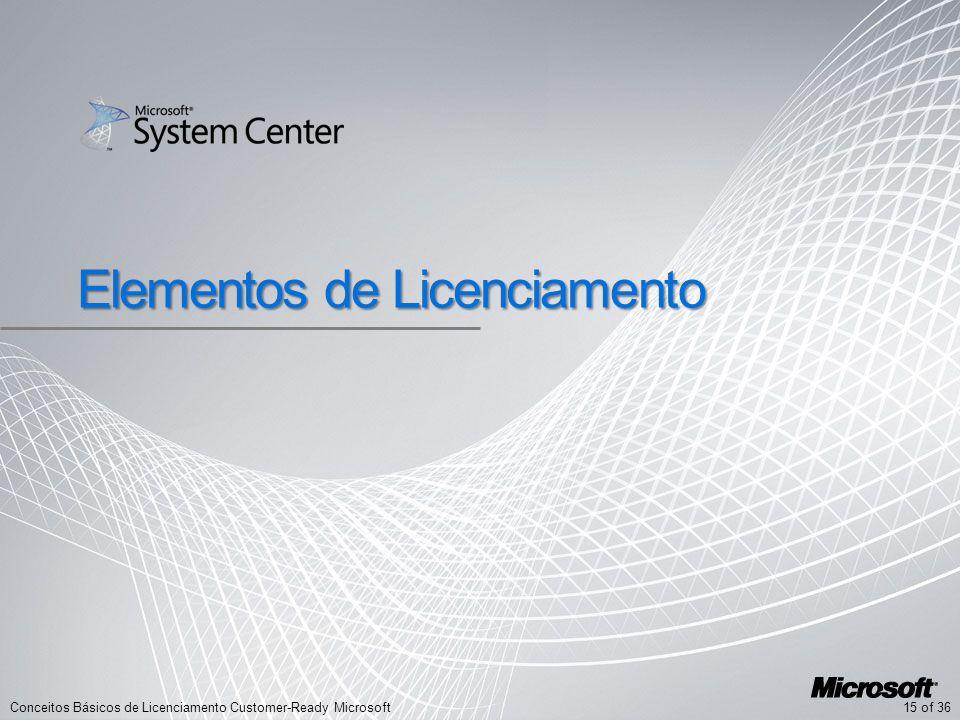 15 of 36Conceitos Básicos de Licenciamento Customer-Ready Microsoft Elementos de Licenciamento