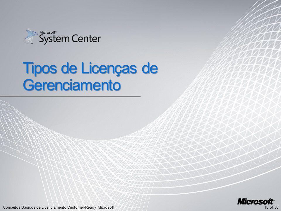 18 of 36Conceitos Básicos de Licenciamento Customer-Ready Microsoft Tipos de Licenças de Gerenciamento