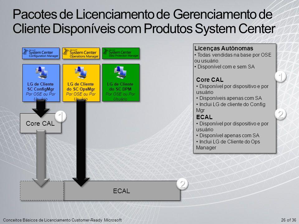 26 of 36Conceitos Básicos de Licenciamento Customer-Ready Microsoft LG de Cliente SC ConfigMgr Por OSE ou Por Usuário Core CAL LG de Cliente do SC Ops