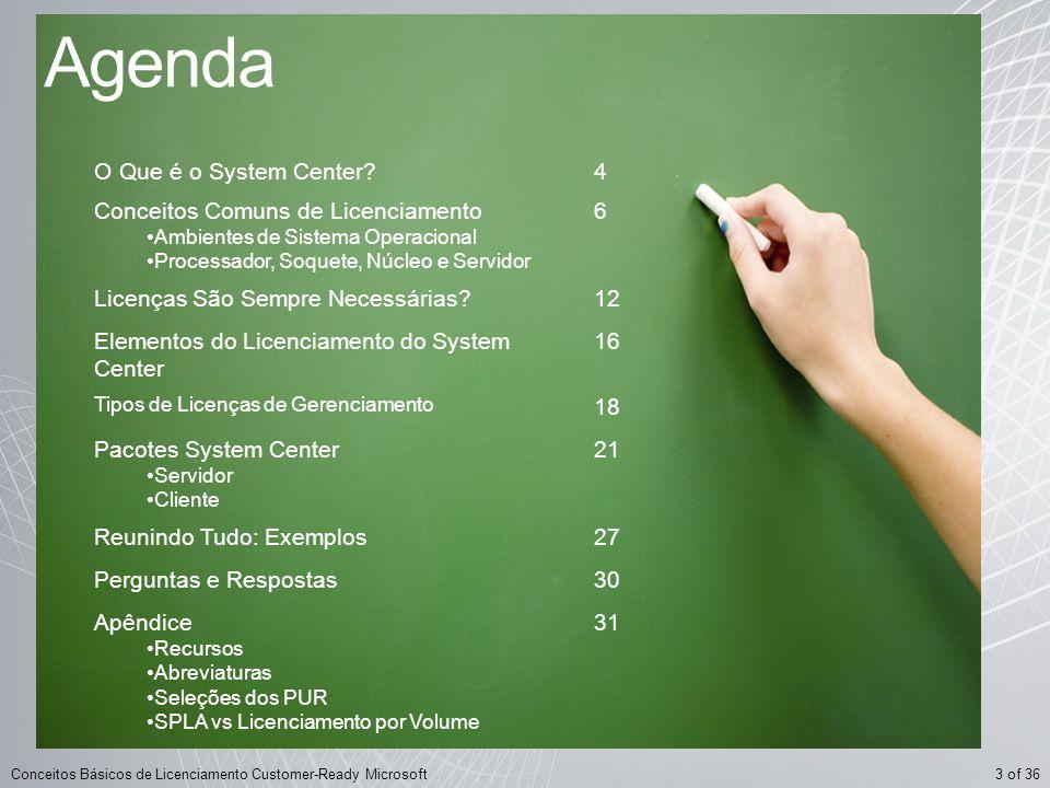 3 of 36Conceitos Básicos de Licenciamento Customer-Ready Microsoft Agenda O Que é o System Center?4 Conceitos Comuns de Licenciamento Ambientes de Sis