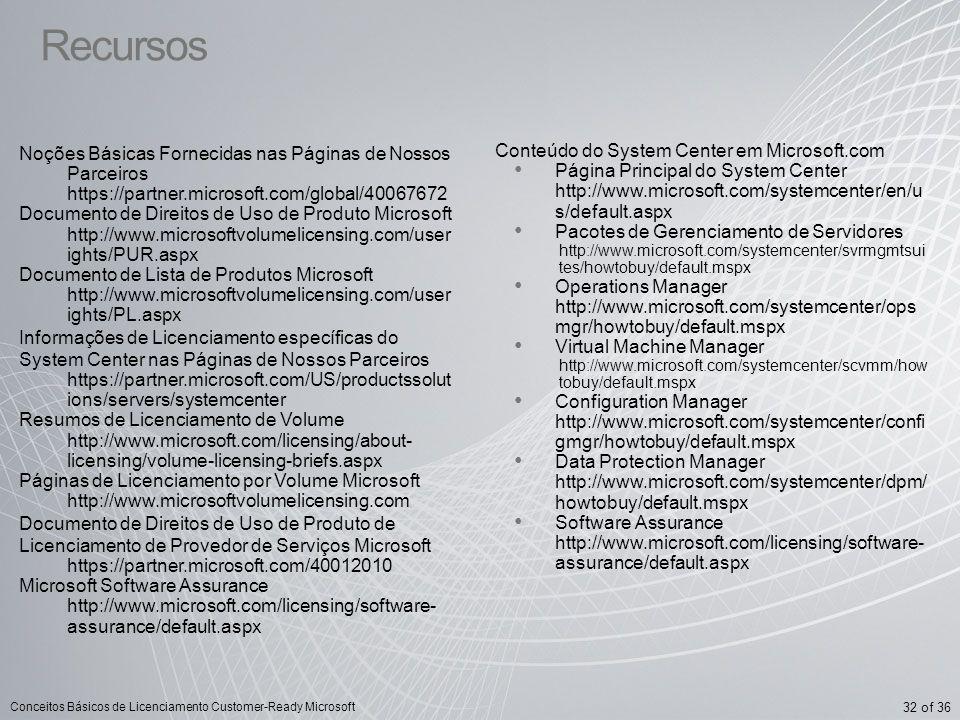 32 of 36 Conceitos Básicos de Licenciamento Customer-Ready Microsoft Recursos Noções Básicas Fornecidas nas Páginas de Nossos Parceiros https://partne