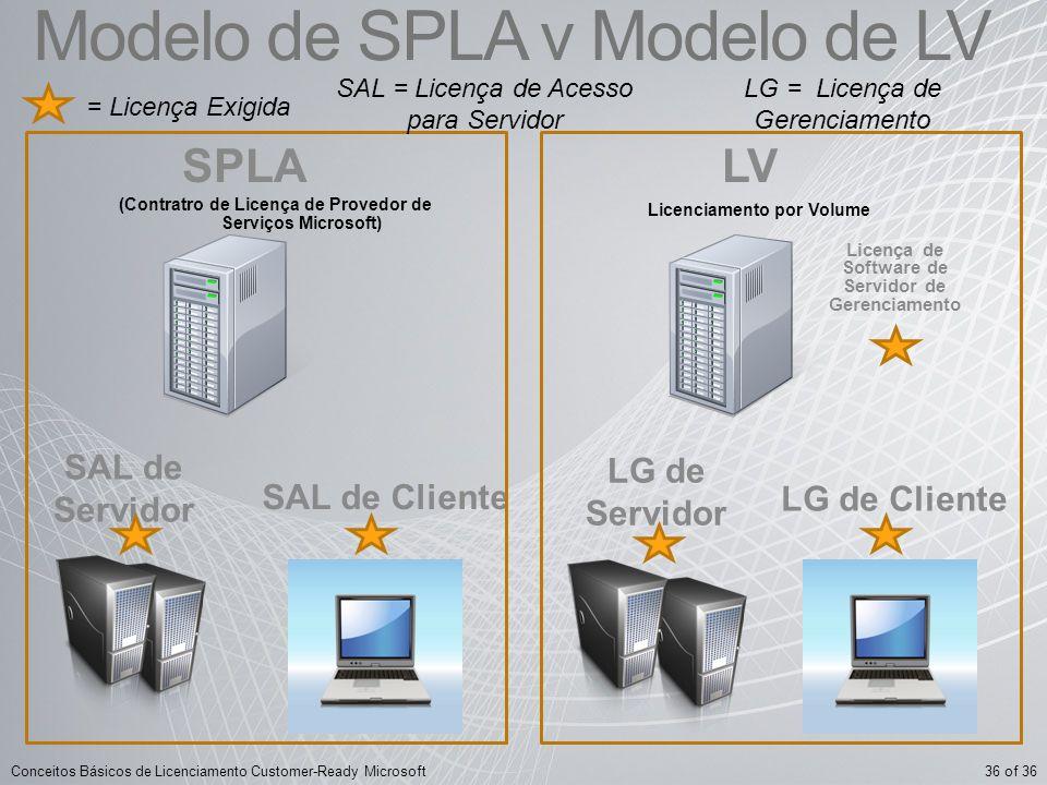 36 of 36Conceitos Básicos de Licenciamento Customer-Ready Microsoft Modelo de SPLA v Modelo de LV (Contratro de Licença de Provedor de Serviços Micros