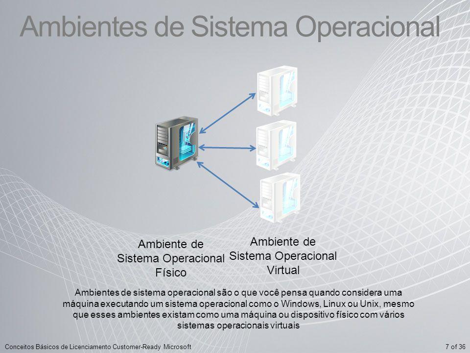 7 of 36Conceitos Básicos de Licenciamento Customer-Ready Microsoft Ambientes de Sistema Operacional Ambiente de Sistema Operacional Físico Ambiente de