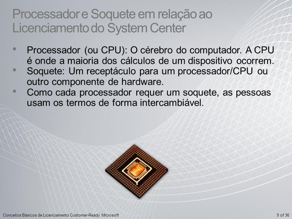 9 of 36Conceitos Básicos de Licenciamento Customer-Ready Microsoft Processador e Soquete em relação ao Licenciamento do System Center Processador (ou