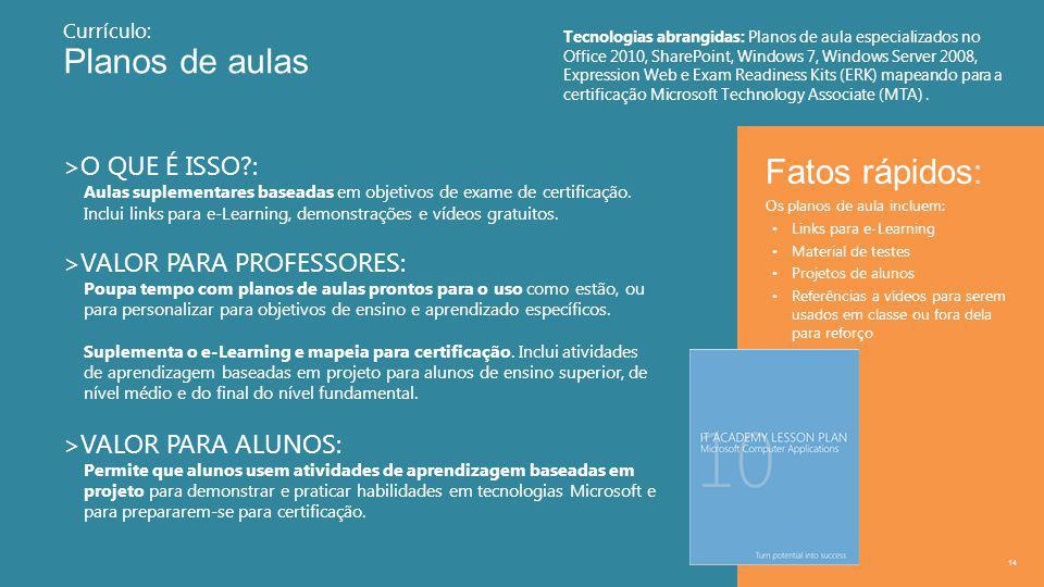 Planos de aulas 14 >O QUE É ISSO : Aulas suplementares baseadas em objetivos de exame de certificação.