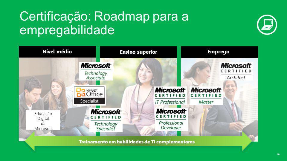 Nível médio Ensino superior Emprego Certificação: Roadmap para a empregabilidade 20 Treinamento em habilidades de TI complementares Educação Digital da Microsoft