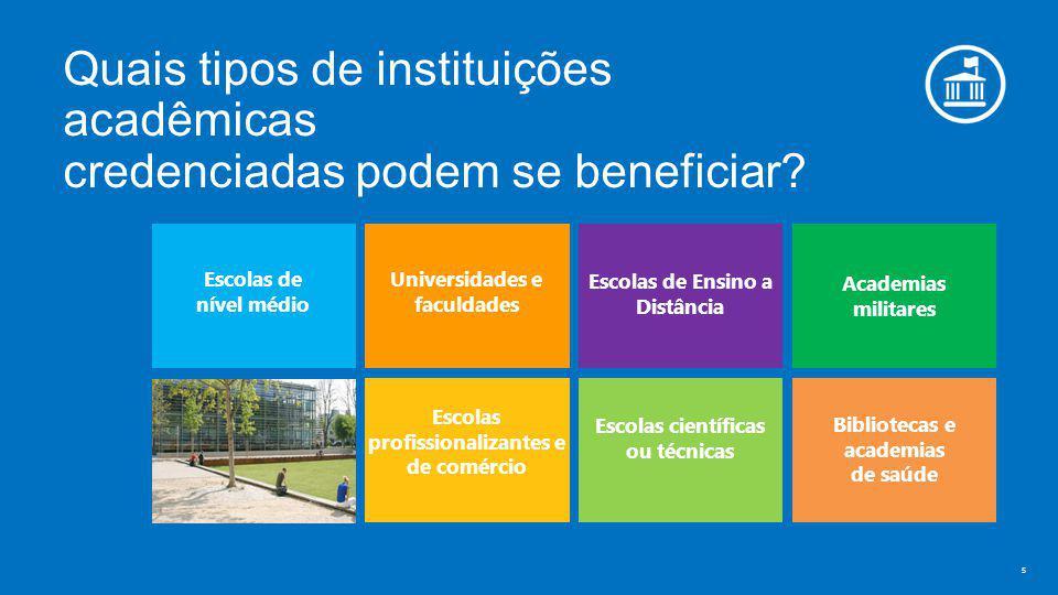 Quais tipos de instituições acadêmicas credenciadas podem se beneficiar.