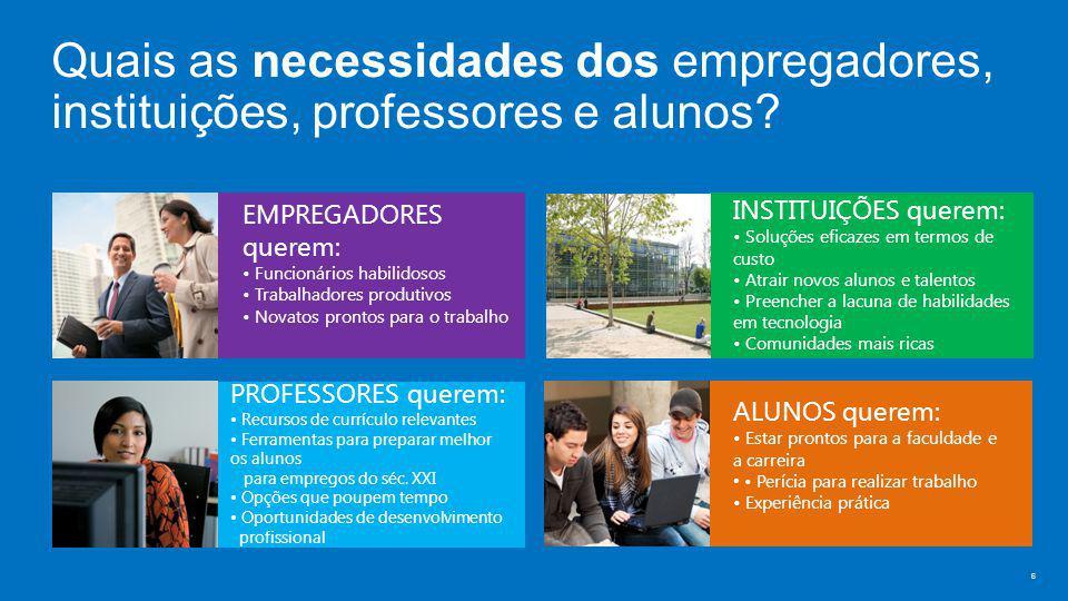Quais as necessidades dos empregadores, instituições, professores e alunos.