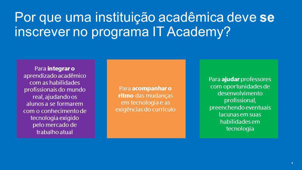 Por que uma instituição acadêmica deve se inscrever no programa IT Academy.