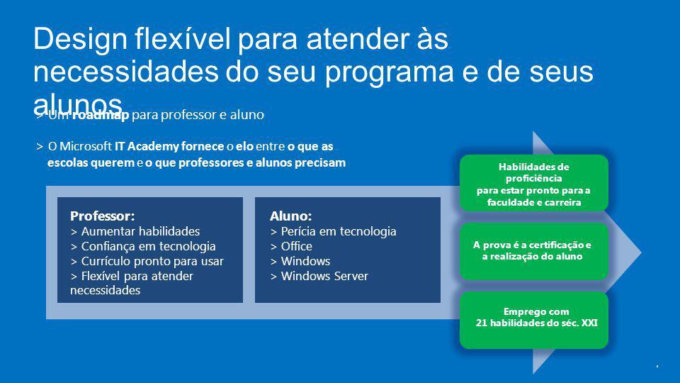 Valor dos benefícios do Microsoft IT Academy se comprados separadamente: 10 * Valores expressos em dólares americanos (US$) baseados na utilização.